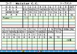 True Golf Classics: Waialae Country Club Genesis Scorecard
