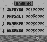 Kirby's Pinball Land Game Boy Highscores