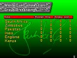 Shane Warne Cricket Genesis World cup standings