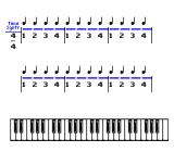 The Miracle Piano Teaching System Genesis Rhythms