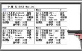 M1 Tank Platoon PC-98 Character information