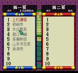 1552 Tenka Tairan TurboGrafx CD List of warlords