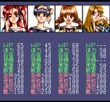 Tanjō: Debut TurboGrafx CD Girls' statistics