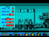 Supercars ZX Spectrum Game over screen
