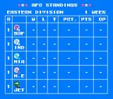 Tecmo Super Bowl NES Standings