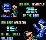 RoboCop 2 NES Your score