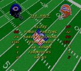 NFL Football SNES Half time stats
