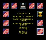 Road Riot 4WD SNES The game tallies up the player's final score