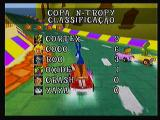 Crash Bandicoot Nitro Kart 3D Zeebo The cup results, so far.