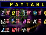 Alien Zone Windows The paytable