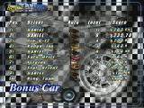 Super Taxi Driver Windows High score table. You never actually seem to earn one of the bonus cars promised here.
