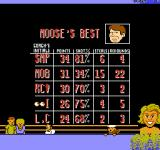 Arch Rivals NES A players best records