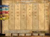 Age of Empires II: Gold Edition Macintosh Achievements score