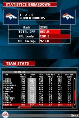 Madden NFL 2005 Nintendo DS You can measure your own team to the leaders and average stats of the rest of the league.