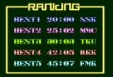 Quiz Caravan: Cult Q TurboGrafx CD Ranking