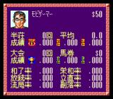 Super Mahjong Taikai TurboGrafx CD Player's stats