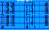 Championship Golf: The Great Courses of the World - Volume One: Pebble Beach Amiga Set up the players to start a new round