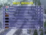 Salt Lake 2002 Windows Heat results