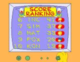 The Simpsons Arcade Score ranking