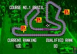 Continental Circus Arcade The circuit of Brazil.