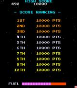 Super Cobra Arcade Score rankings