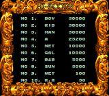Gladiator Arcade Highscore table