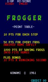 Frogger Arcade Title Screen.