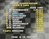 Formula 1 PlayStation The Race Results!