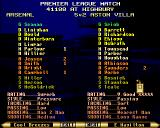 Premier Manager 2 Amiga Match summary