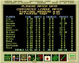 Premier Manager 2 Amiga Players match data