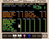 Premier Manager Amiga Managers history