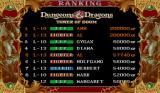 Dungeons & Dragons: Tower of Doom Arcade Rankings
