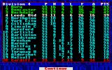 Leeds United Champions! Atari ST League table: it is a close fight for promotion to Division 3 this season!
