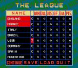 Kick Off 2 Sharp X68000 The League still has the USSR, which was dissolved less than a month after this game came out