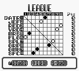 J.League Fighting Soccer: The King of Ace Strikers Game Boy Terrible start.