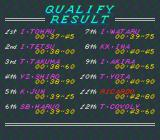 GP-1 Part II SNES Qualify Result.