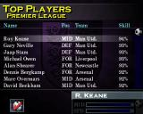 FA Manager PlayStation Top players based on skill.