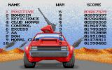 Fire and Forget Atari ST High score table