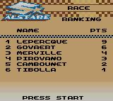 Suzuki Alstare Extreme Racing Game Boy Color Finished 4th.