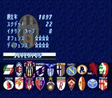 "Super Formation Soccer 95: della Serie A SNES There are 18 teams and the player can view some information about each of them. There's also ""edit"" and hidden teams but that's another story."