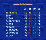 Super Formation Soccer 95: della Serie A SNES Meanwhile... the season is almost over. This is really competitive huh.