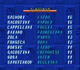 Super Formation Soccer 95: della Serie A SNES Top scorers. Signori, remember him? I do. Where's Batistuta?!?!? Not a single player from Juventus because I scored goals with many different players.
