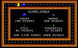 Cruncher Factory Amiga Score-table