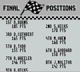 Days of Thunder Game Boy Final positions