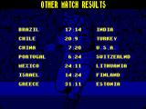 World Rugby ZX Spectrum Results