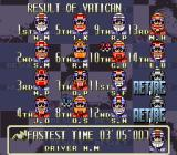 Battle Grand Prix SNES Result of Vatican. N.M = Nigel Mansell.