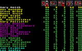 Manchester United Europe Commodore 64 Team statistics