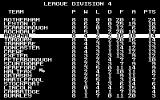 Kenny Dalglish Soccer Manager Atari 8-bit League table