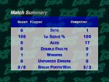 Power Serve 3D Tennis PlayStation Match Summary. One set only.