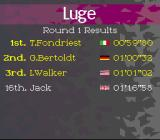 Winter Olympics: Lillehammer '94 SNES The results